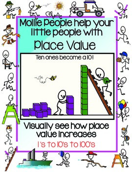 Place Value:  Visually See Ones Change into Tens and Hundreds