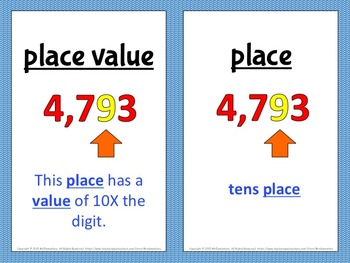 Place Value Vocabulary Interactive Notebook