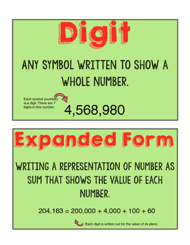Place Value Vocabulary Cards 4th Grade - Common Core