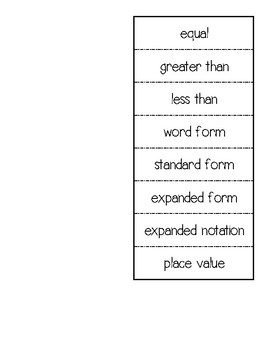 Place Value Vocabulary Flipbook