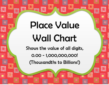 Place Value Wall Chart