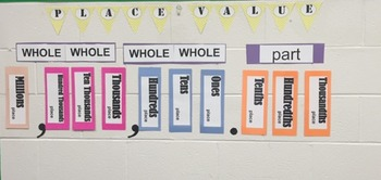 Place Value Wall Visual