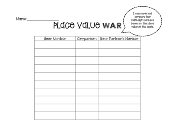 Place Value War- Math Game- Common Core Alligned