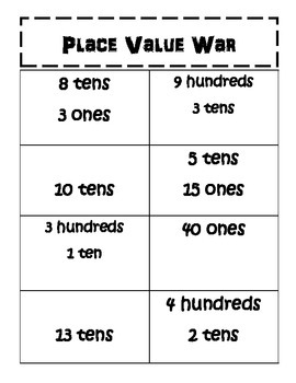 "Place Value ""War"" Game"