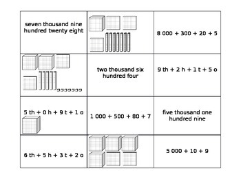 Place Value War/Memory with Thousands