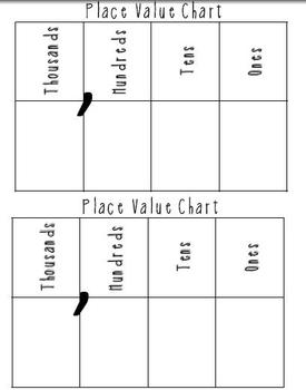 Place Value- What's the Value of my Number
