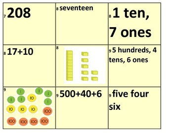 Place Value Which Doesn't Belong Set (TEKS 2.2A, 2.2B)