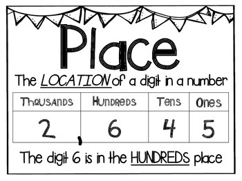 Place Value Word Wall