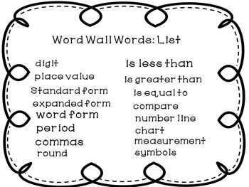 Place Value Word Wall Cards and Activity