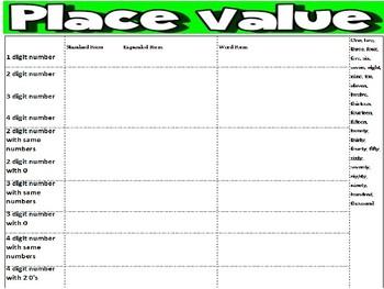 Place Value Worksheet