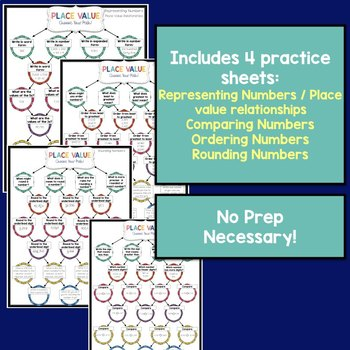 Place Value Worksheets - 3rd and 4th Grade