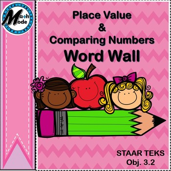 Place Value and Comparing Numbers Word Wall