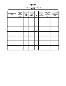 Place Value and Decimal Chart
