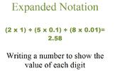Place Value and Decimals Unit Vocabulary for 5th Grade