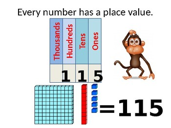 Place Value and Decimals for Beginners (Number Sense)