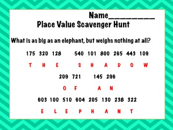 Place Value and Expanded Form Scavenger Hunt