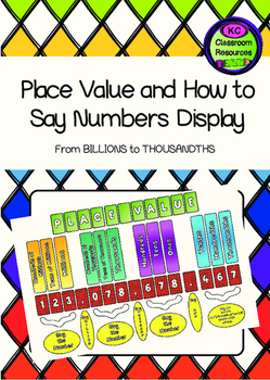 Place Value and How to Say Numbers Display