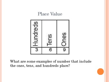 Place Value and Partial Sums Algorithm