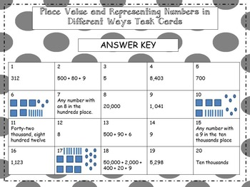 Place Value and Representing Numbers Task Cards