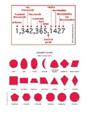 Place Value and Shape Chart