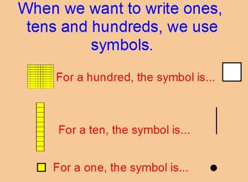 Place Value and Symbols