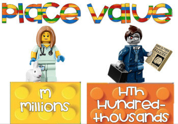 Place Value chart Lego Themed- White background