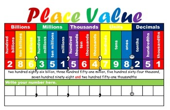 Worksheets Place Value Chart place value chart hundred by marisol trevino teachers pay billions to thousandths