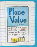 Doodle Notes - Place Value for Decimals Foldable by Math Doodles
