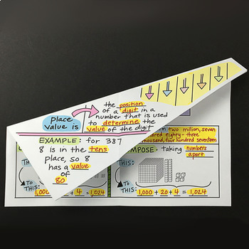 Doodle Notes - Place Value for Whole Numbers Foldable for 3rd Grade - FREEBIE!