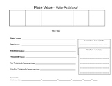 Place Value forms in English and Spanish