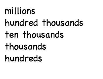 Place Value headings from millions to thousandths