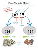 Place Value in Money