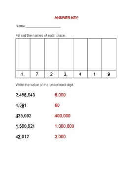 Place Value into the Millions Enrichment Packet