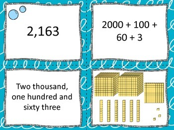 Place Value matching activity / game with four digit numbers