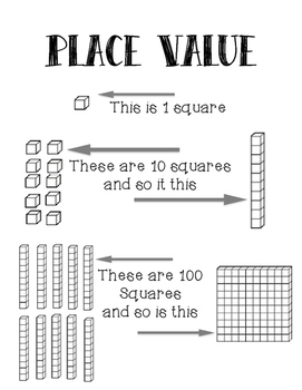 Place Value mini anchor chart