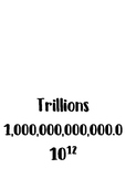 Place Value numberline - Ten Thousandths to Trillions!