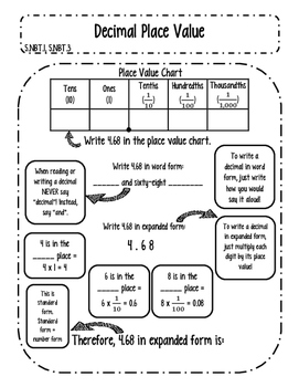 Place Value of Decimals Interactive Notes