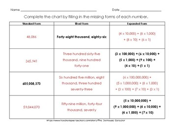 Place Value of Large Whole Numbers Practice Sheets - Standard/Word/Expanded Form