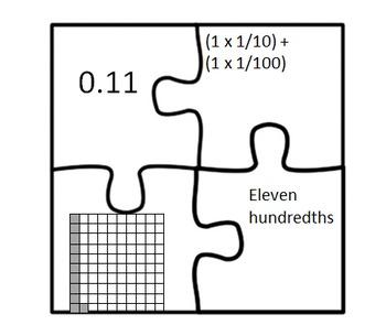 Place Value puzzle center
