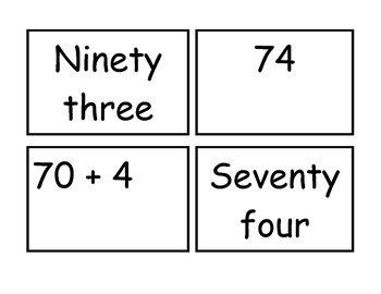 Place Value sort~ Ones and Tens place