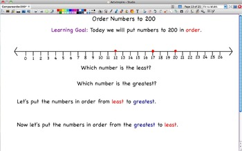 Place Value to 200 Flip Chart- Compare and Order Numbers