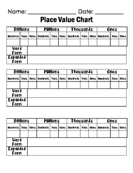 Place Value to Billions Chart