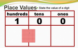 Place Value to Hundreds