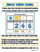 Place Value to Hundreds Lesson