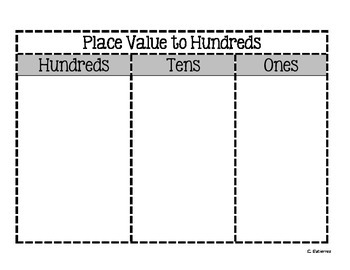 Place Value to Hundreds Mat