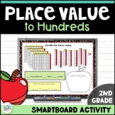 Place Value to Hundreds (SMARTboard Math Lesson)