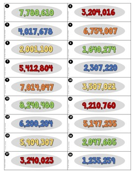 Place Value to Million's Place