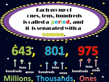 Place Value to Millions