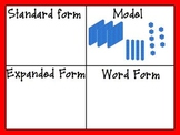 Place Value to the Thousands Place Flipchart