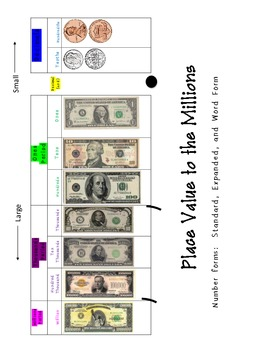 Place Value to the millions with money currency TEKS 4.1B, 4.2B